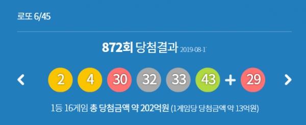 로또 판매시간, 로또 873회 추첨시간, 로또당첨번호...873회 로또 명당은?