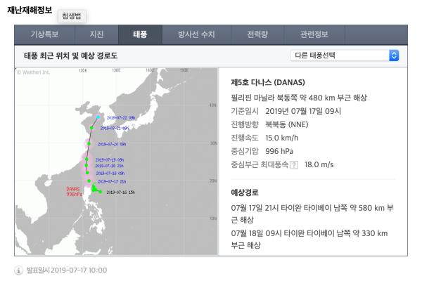2019년 태풍 다나스 북상, 역대 강력한 태풍 순위-인명피해는?