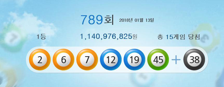 로또 당첨번호조회, 789회 로또 1등 15명, 로또당첨지역 천안 '황실복권방' 화제