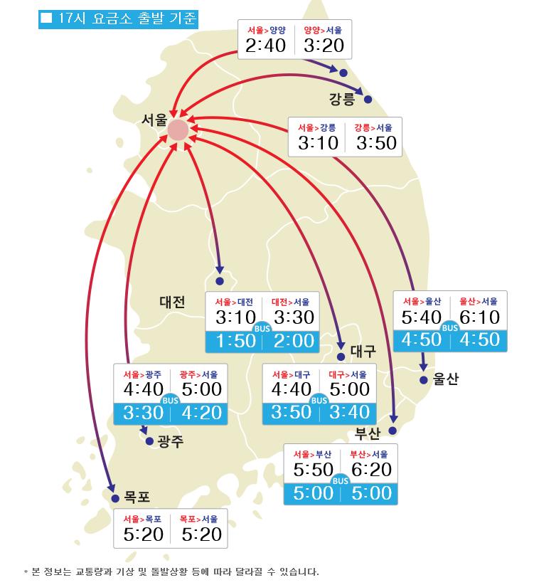 고속도로 교통상황, 전국 정체 중, 실시간 교통정보 1588-2504