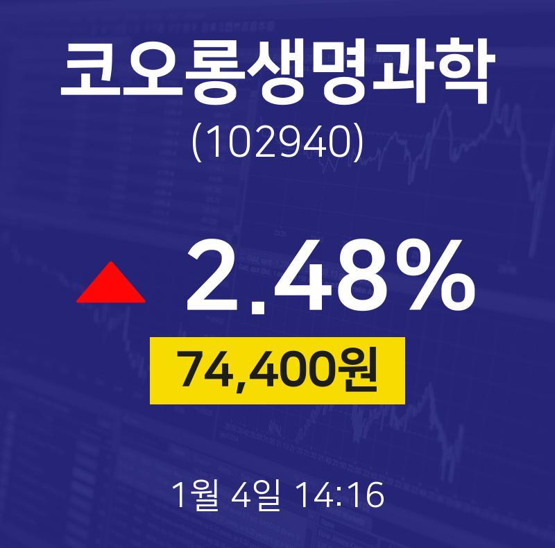 1월 4일 코오롱생명과학 주식그래프 74400원  2.48%