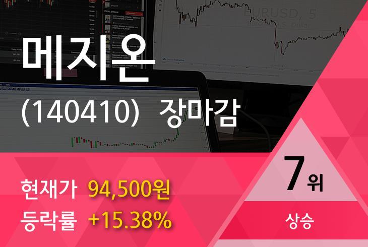 [특징주분석] 메지온 거래량 TOP10  7위 종목 차지...