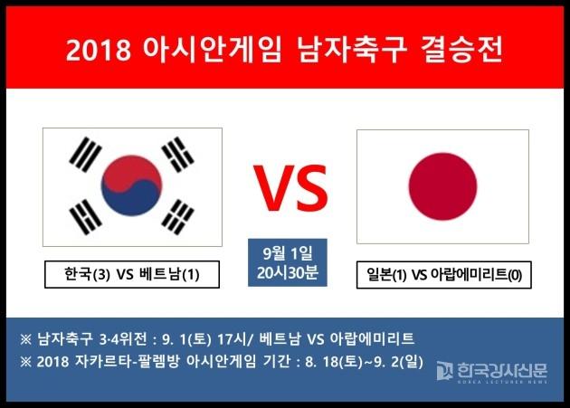 '2018 아시안게임 축구 4강' 결승전과 3·4위전 대진표 일정 공개,