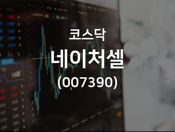 네이처셀(007390), 2019년 03월 13일 10시 23분 기준 주식시황