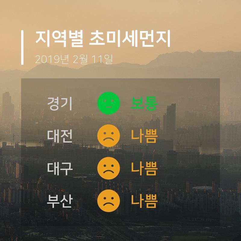 [11일 22시 전국 초미세먼지 정보] 지역별 초미세먼지 단계