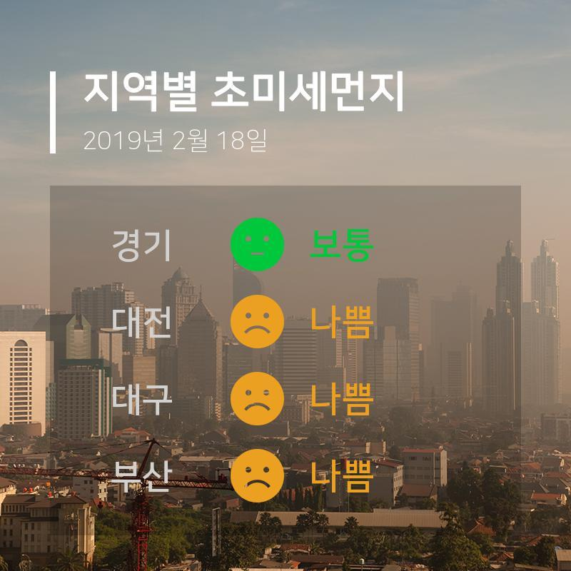 [18일 10시 초미세먼지 정보] 전국 초미세먼지 지역별 등급