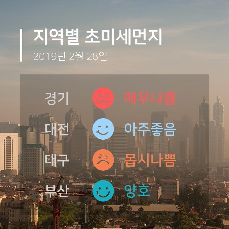[28일 19시 전국 초미세먼지 정보] 지역별 초미세먼지 단계