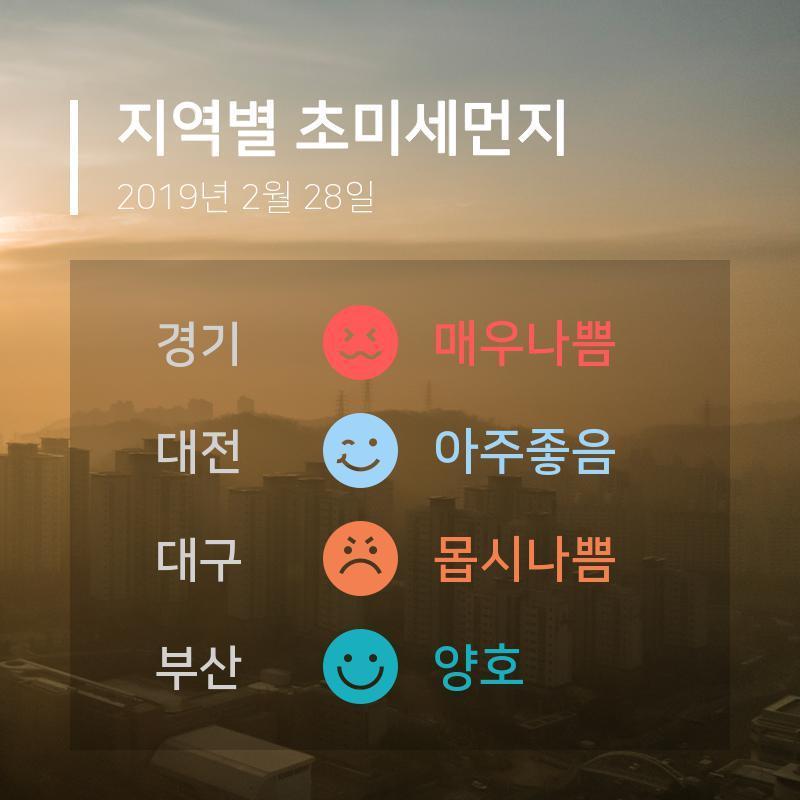 28일 22시 기준 전국 초미세먼지는? 서울 초미세먼지 '위험' 부산 '나쁨'