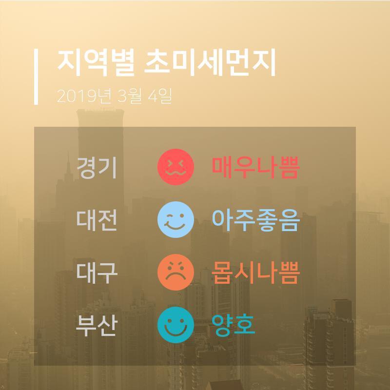 [4일 22시 초미세먼지 정보] 전국 초미세먼지 지역별 등급