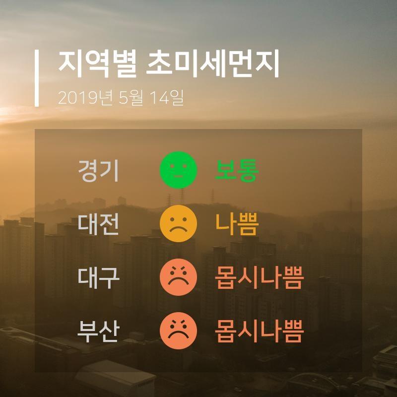 [14일 06시 초미세먼지 정보] 전국 초미세먼지 지역별 등급