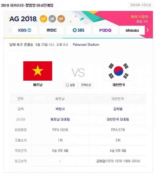 29일 한국 베트남 4강전 KBS·MBC·SBS 3사 중계… 2018 아시안게임 남자축구 4강 대진표 완성