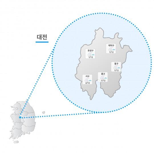 [오늘(22일) 날씨] 대전권, 귀농귀촌 지역 날씨