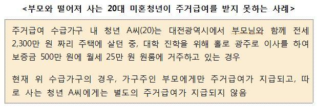 대전시, '20대 청년' 주거급여 분리지급 사전신청 접수