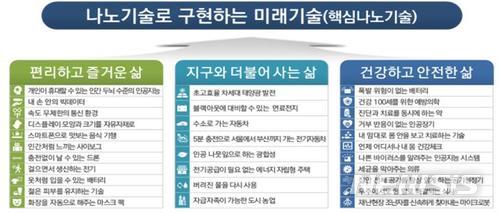 제3기 국가나노기술지도 전략 수립 공청회 개최