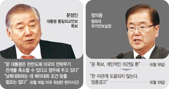 """[이슈분석] """"한미 훈련 축소 가능"""" 문정인 특보 '워싱턴 발언' 일파만파"""