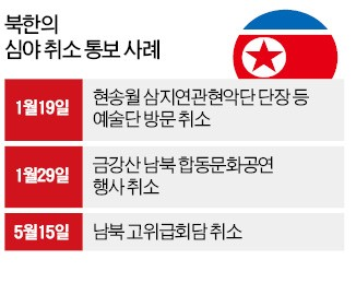 """北, 세 번째 심야취소 통보… """"美 오전 시간 이슈몰이"""""""