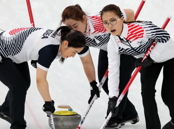 '팀 킴' 한국 여자컬링, 스위스에 덜미...세계선수권 6승3패