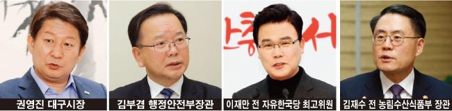 미리 보는 6·13 지방선거  대구 시장 김부겸 출마 여부에 숨죽인 '보수의 심장'