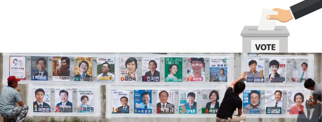 제7회 지방선거 투표용지는 총 7장