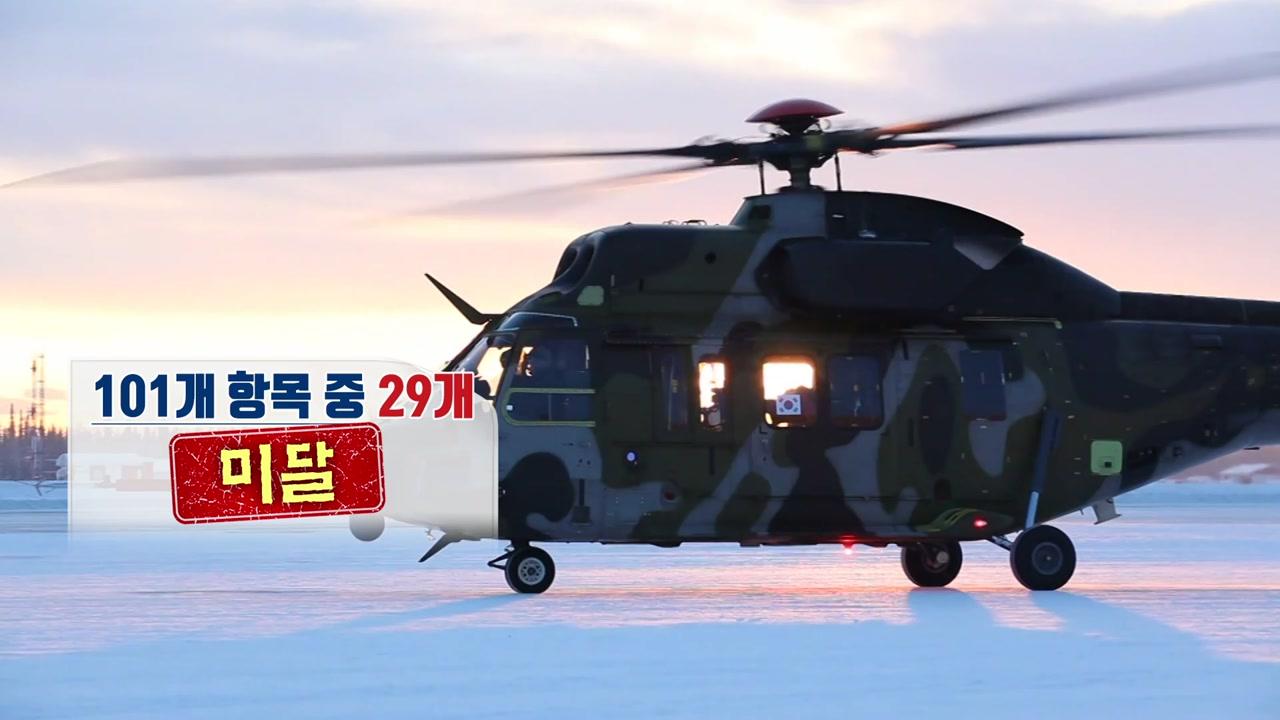 `안전은 뒷전` 부실 투성이 수리온 헬기