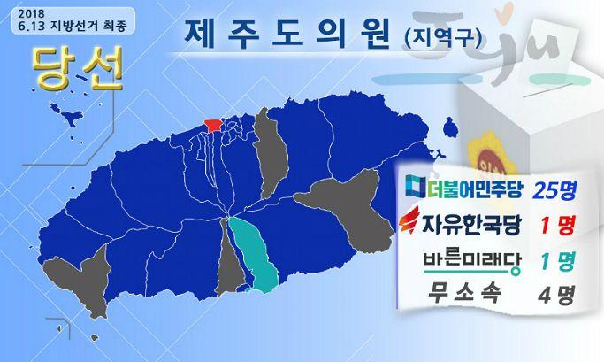 제주, 진보정당 '약진' 자유한국당 '몰락'