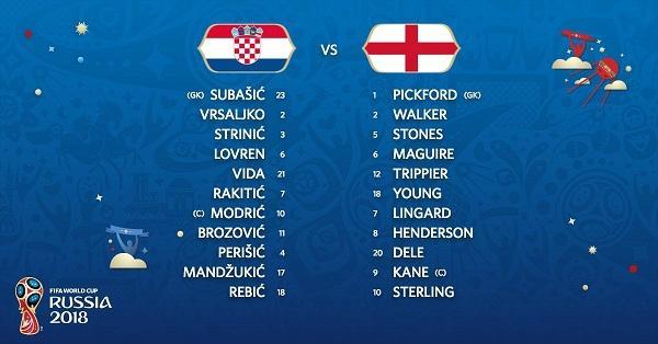 [월드컵] 잉글랜드 vs 크로아티아, 4강전 선발 명단 발표