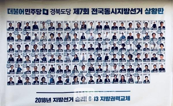 """민주당 경북도당 """"변화의 바람, 거대한 태풍될 것"""""""