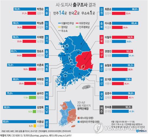 엇갈린 여야 분위기... 시도지사·재보선 민주 '압승' 한국 '참패'