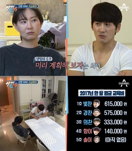 """박지헌 서명선, 6남매 생활비 고백보니? """"숨만 쉬어도 7~800만원"""""""