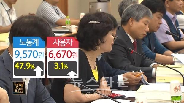 """내년도 최저임금 7530원 확정, 우려도 크다…""""인상시 직원 20만명 해고"""" 결의 논란"""