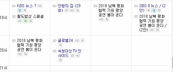 """남북평화협력기원평양공연 '봄이온다' 방영에 방송3사 일일드라마 결방 비난 속출...""""전파 낭비"""