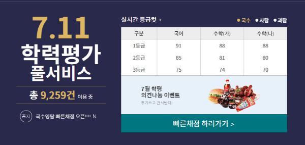 2018 7월 모의고사 등급컷 이투스 실시간 보니 '국어 91점 수학 88점'