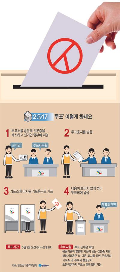 [선택의 날] 대선 투표 유의사항