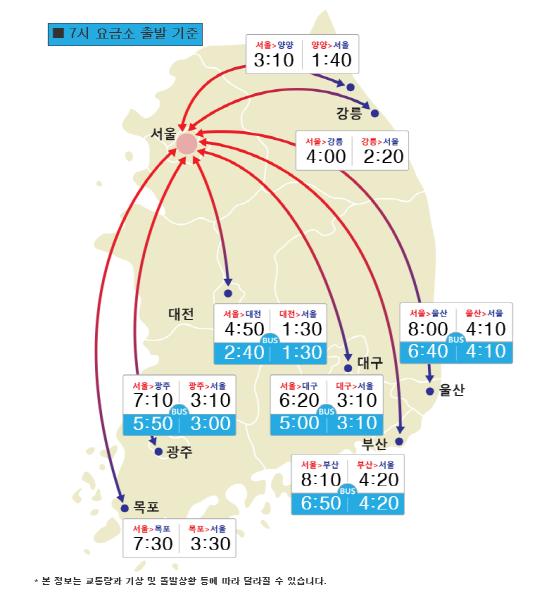 [고속도로 교통상황] 7시 기준 서울-부산 8시간10분 예상 귀성길 정체