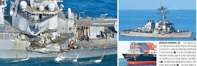 필리핀 상선과 충돌...미 이지스함 7명 사망