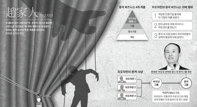 중국 비즈니스는 베일 속 `자오쟈런`이 지배한다