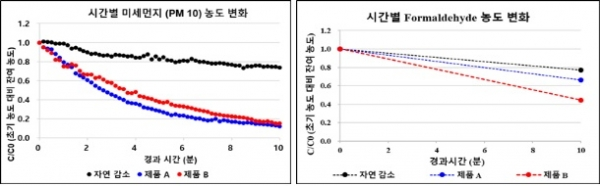 한양대학교 김기현 교수, '이달의 과학기술인상' 6월 수상자로 선정