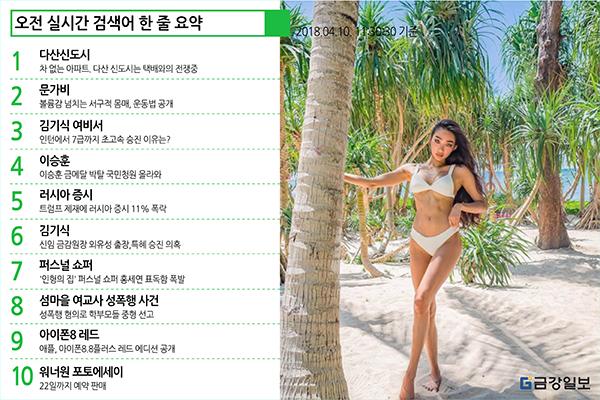 [오늘의 핫이슈] 4월 10일 실시간 검색어 순위 (문가비, 워너원)