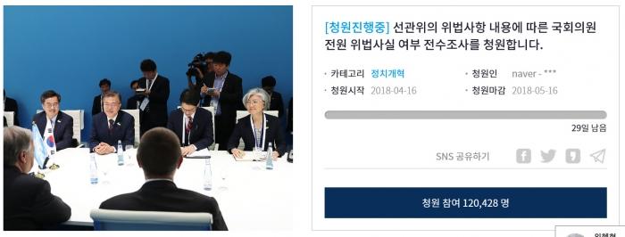 `김기식 위법사항, 국회의원 전수조사` 靑 청원 하루만에 12만명 돌파