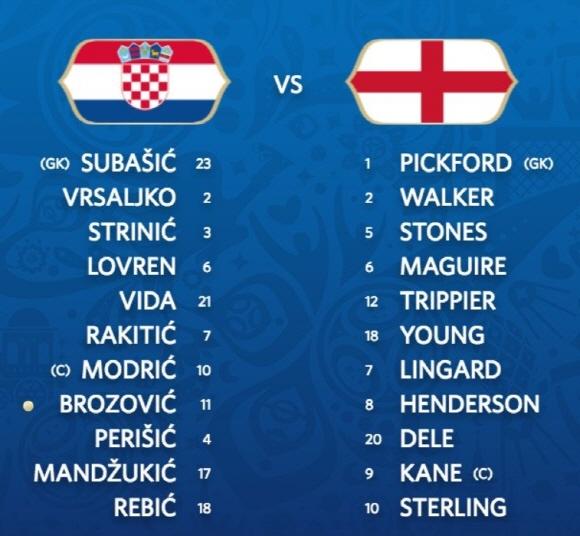 [잉글랜드 크로아티아] '케인vs모드리치' 잉글랜드-크로아티아 월드컵 4강 선발 발표