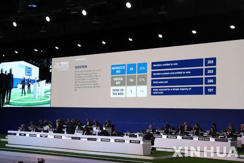 2026 월드컵은 미국-캐나다-멕시코 한중일 2030 공동개최 탄력받나