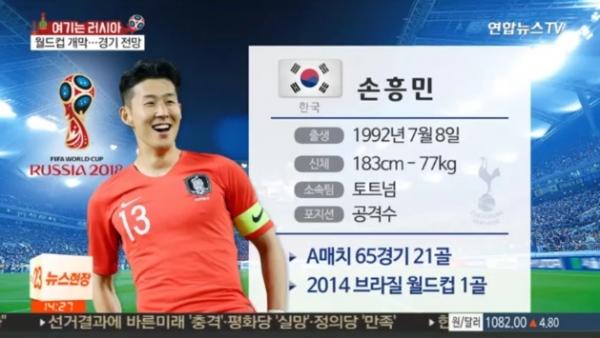 러시아 월드컵 개막식 막 오른다 월드컵 개막전부터 韓 '손흥민 활용법'까지