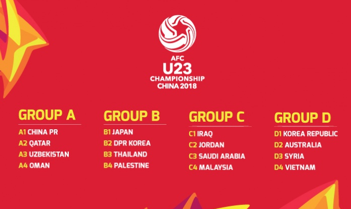 일본-우즈베키스탄, 카타르-팔레스타인, AFC U-23 챔피언십 8강전