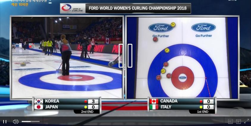 컬링 세계선수권대회, 여자 컬링팀 한국-일본 한일전 경기 중계 3-0으로 앞서