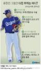 [그래픽] 어깨·팔꿈치·발 극복하니 팔뚝? 류현진 또 부상