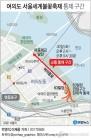 [그래픽] 여의도 서울세계불꽃축제 차량 통제 구간