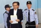 LEAD ex-president-corruption trial
