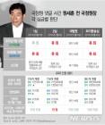 [일지]'국정원 댓글 사건' 발생부터 원세훈 대법 선고까지