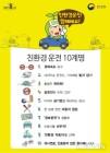 '내 친환경 운전습관은 몇점?'…SKT T맵서 한달간 미션