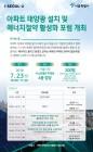 서울 에너지자립마을 전기요금 절약 비결 한자리에